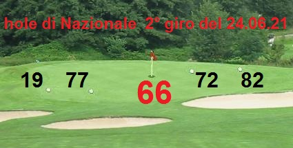  > gara Tour GOLF PGA 2021 - dal 22.06 al 26.06.21  > ULTIMA SETTIMANA Base_g42