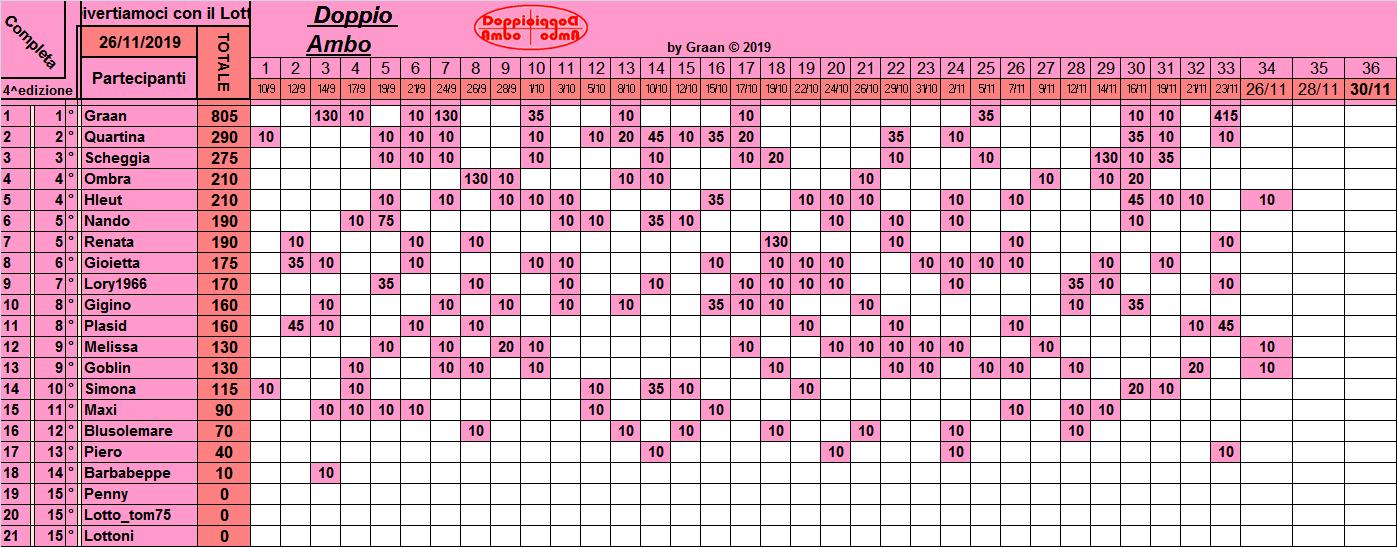 Classifica Doppio Ambo 2019 - Pagina 2 Class259