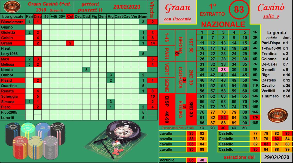 Gara Graan Casinò dal 25 al 29.02.20 ULTIMA SETTIMANA - Pagina 2 Esiti_51