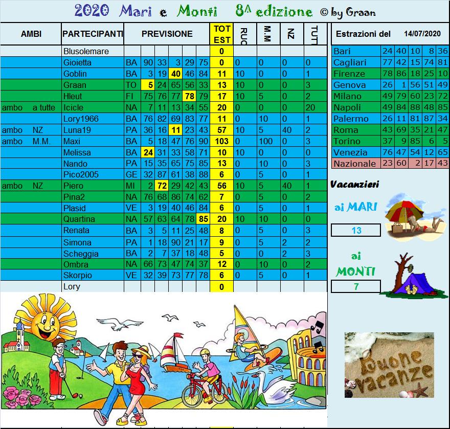 Gara Mari e Monti 2017 dal 14 al 18.07.20 Risul208