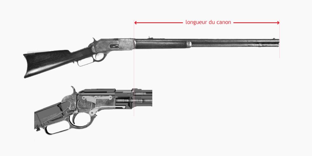Longueur du canon et législation.... E11