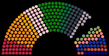 [✔] Československá republika 2019-010