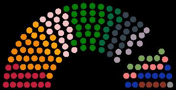 [✔] Československá republika 2019-011