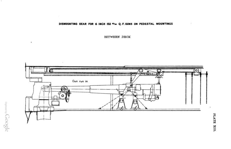 SMS Monarch cuirassé austro-hongrois (plan 1/65°) par TENEZE Alain - Page 6 Guns_112