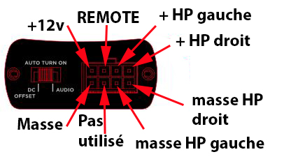 [Tuto] installer un ampli externe par RCA sur un autoradio CABASSE Hilo_c10