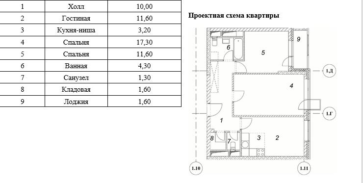 Ожидается продажа новых корпусов с квартирами меньшей площади - Страница 3 Cy3tze10