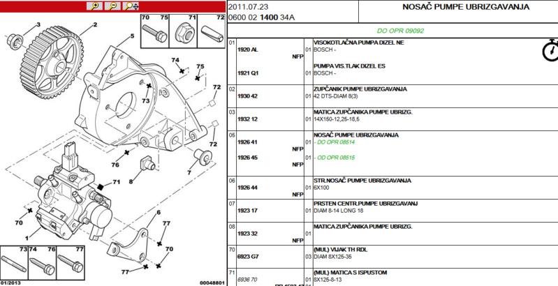 Neravnomeran rad na ler gasu Scree167