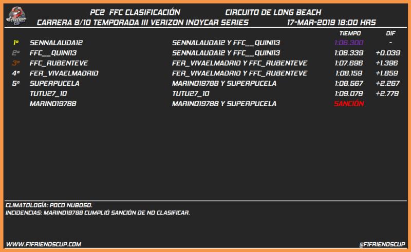[8/10 T.III PC2 INDYCAR] LONG BEACH GP 1120