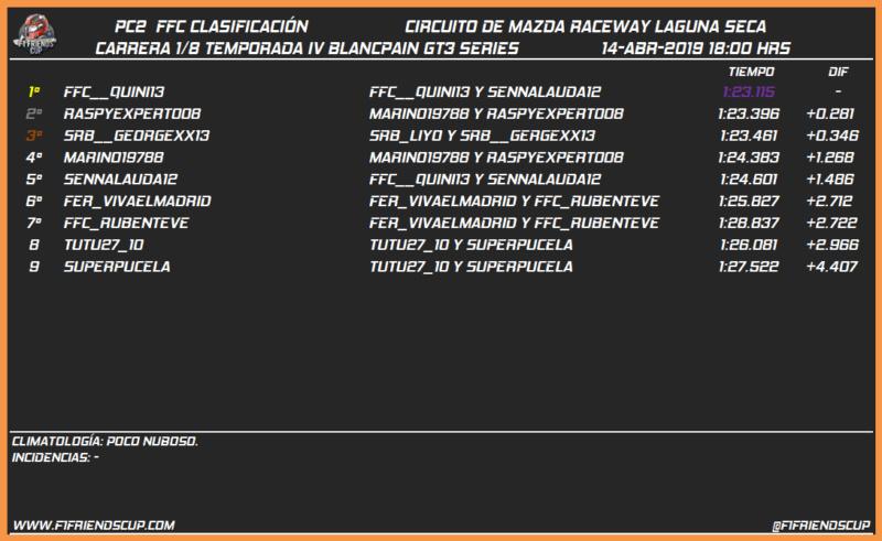 [PC2 T.IV BLANCPAIN GT3 - 1/8] MAZDA RACEWAY LAGUNA SECA GP 1122