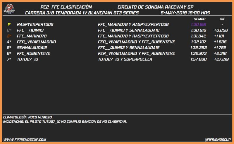 [PC2 T.IV BLANCPAIN GT3 - 3/8] SONOMA RACEWAY GP 1123