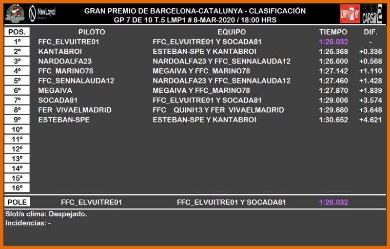 [PC2 T.V LMP1 - 7/10] CRÓNICAS BARCELONA-CATALUNYA GP 1143