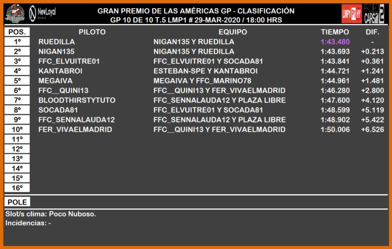 [PC2 T.V LMP1 - 10/10] CRÓNICAS CIRCUIT OF THE AMÉRICAS GP 1158