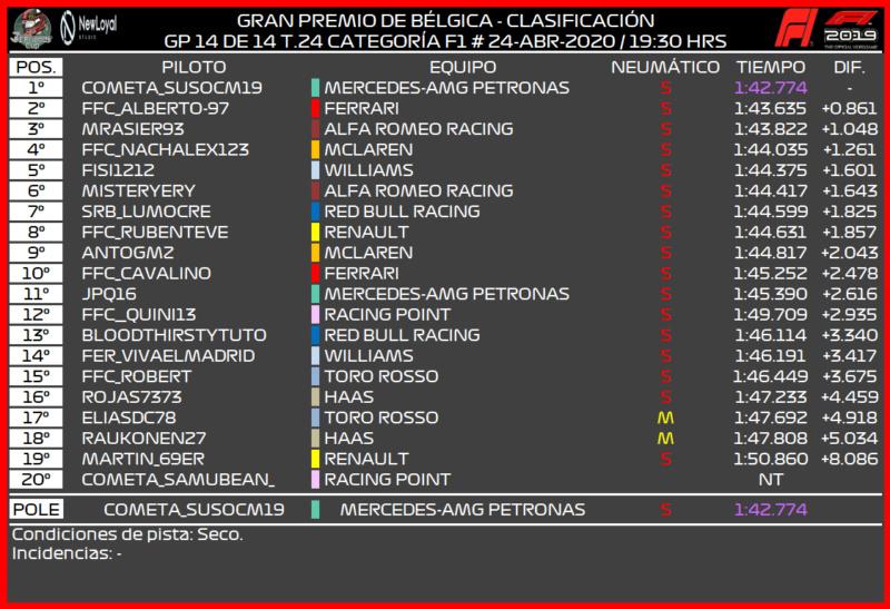 [F1 --14/14 GP - T.24] CRÓNICA GRAN PREMIO DE BÉLGICA 1172