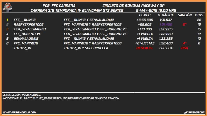 [PC2 T.IV BLANCPAIN GT3 - 3/8] SONOMA RACEWAY GP 1219