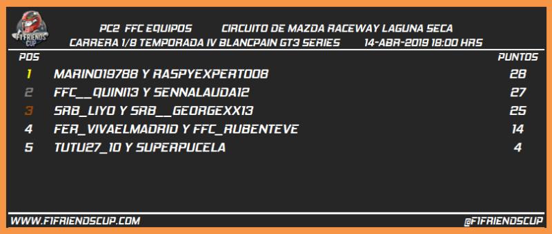 [PC2 T.IV BLANCPAIN GT3 - 1/8] MAZDA RACEWAY LAGUNA SECA GP 1318
