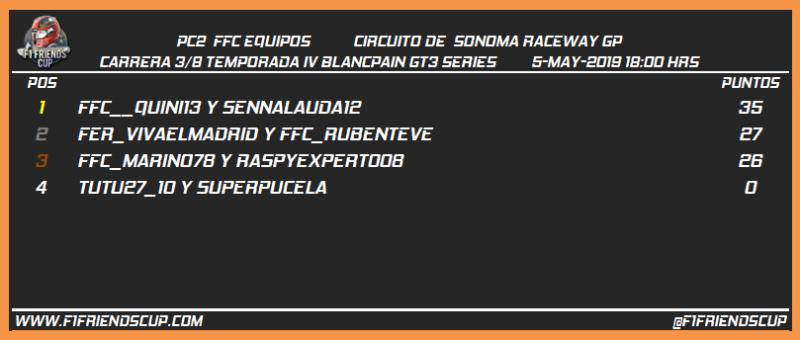[PC2 T.IV BLANCPAIN GT3 - 3/8] SONOMA RACEWAY GP 1319