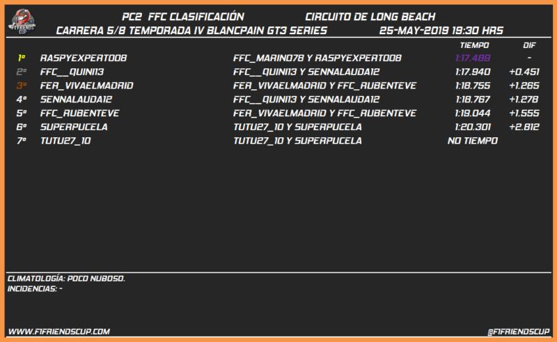 [PC2 T.IV BLANCPAIN GT3 - 5/8] LONG BEACH GP 156