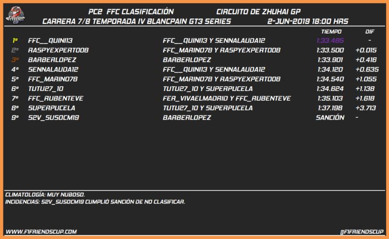 [PC2 T.IV BLANCPAIN GT3 - 7/8] ZHUHAI GP 159