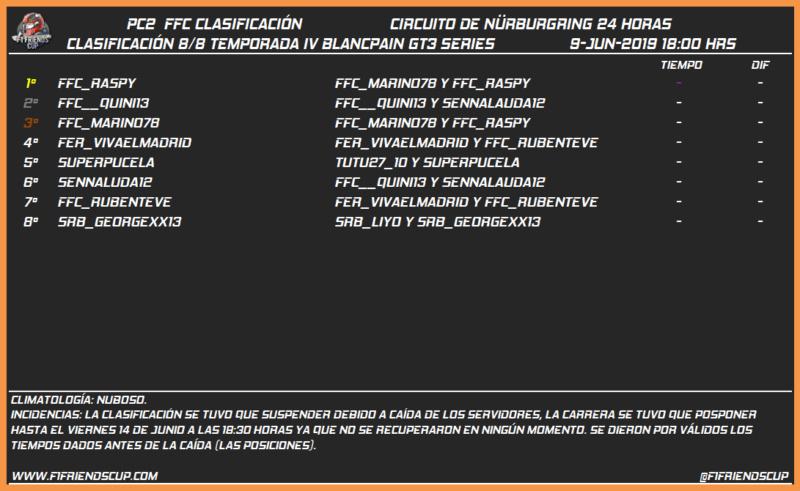 [PC2 T.IV BLANCPAIN GT3 - 8/8] NÜRBURGRING 24 HORAS GP 161