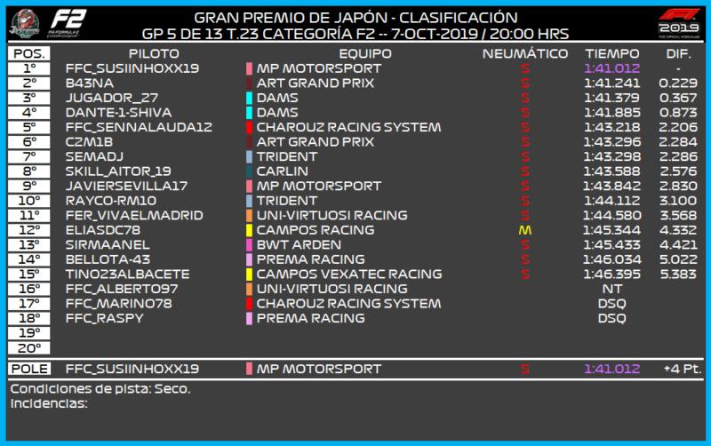[F2 -- 5/13 GP - T.23] CRÓNICA GRAN PREMIO DE JAPÓN 173