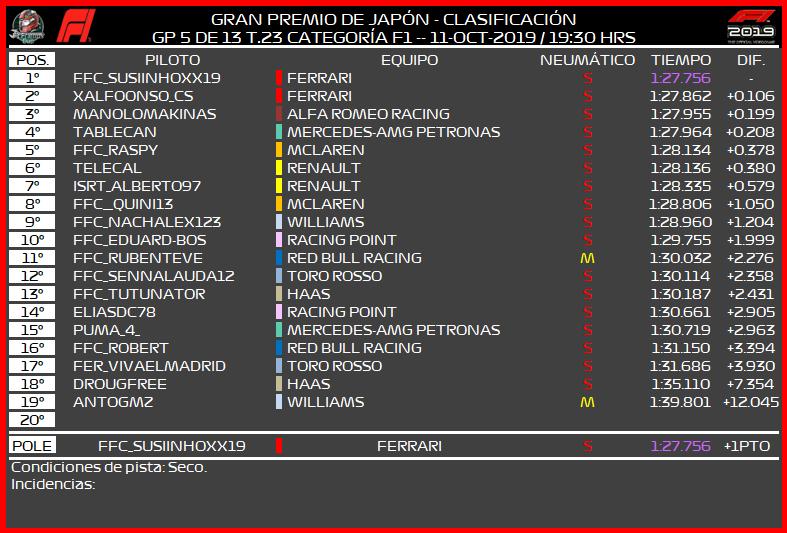 [F1 -- 5/13 GP - T.23] CRÓNICA GRAN PREMIO DE JAPÓN 174