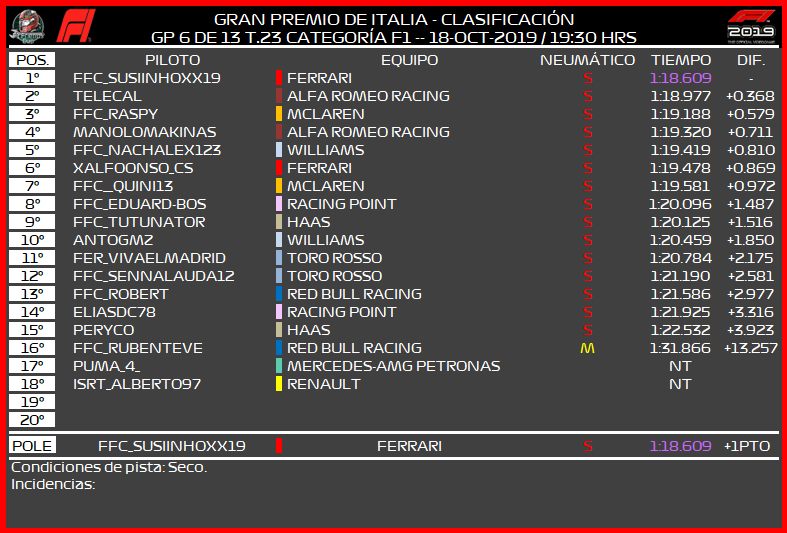 [F1 -- 6/13 GP - T.23] CRÓNICA GRAN PREMIO DE ITALIA 177