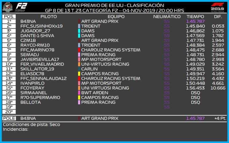 [F2 -- 8/13 GP - T.23] CRÓNICA GRAN PREMIO DE EEUU 182