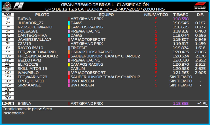 [F2 -- 9/13 GP - T.23] CRÓNICA GRAN PREMIO DE BRASIL 185