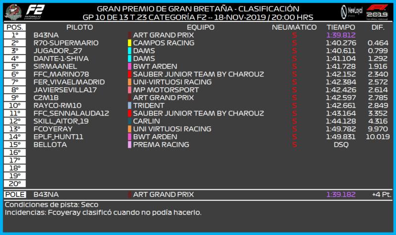 [F2 -- 10/13 GP - T.23] CRÓNICA GRAN PREMIO DE SILVERSTONE 187