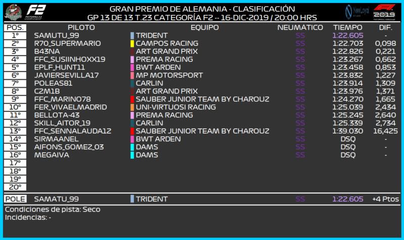 [F2 -- 13/13 GP - T.23] CRÓNICA GRAN PREMIO DE ALEMANIA 196
