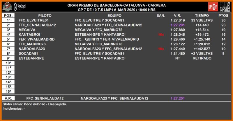 [PC2 T.V LMP1 - 7/10] CRÓNICAS BARCELONA-CATALUNYA GP 2139
