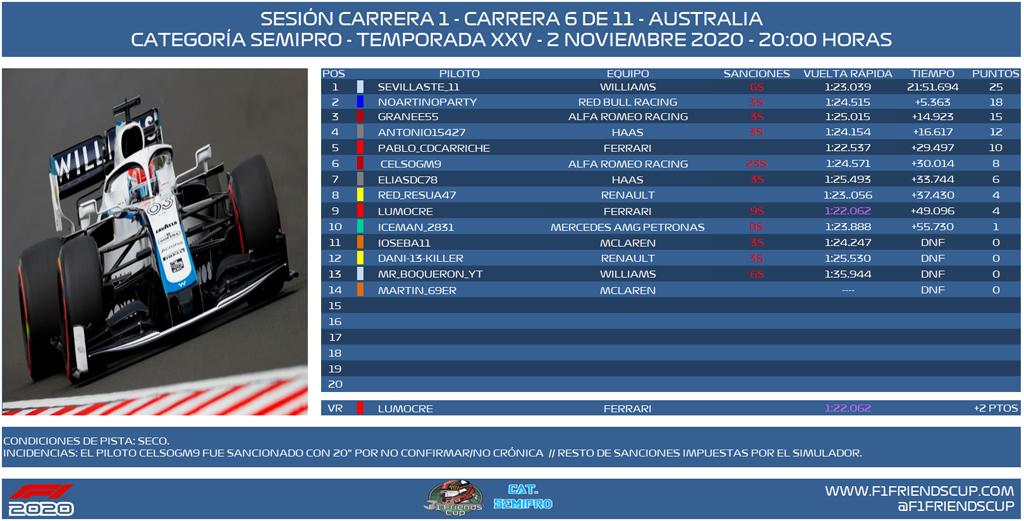 [CAT. SEMIPRO -- 6/11 -- T.25] CRONICA GRAN PREMIO DE AUSTRALIA 2204