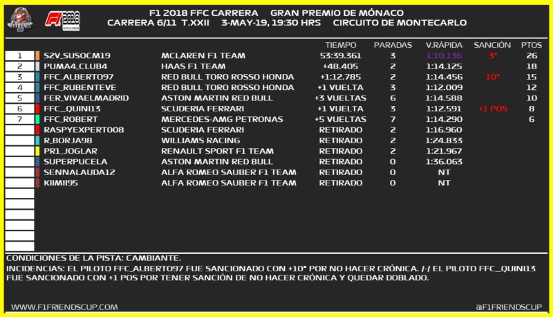 [6/11 GP - T.22] GRAN PREMIO DE MÓNACO (MONTECARLO) 257