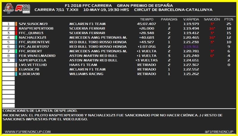 [7/11 GP - T.22] GRAN PREMIO DE ESPAÑA (MONTMELÓ) 259
