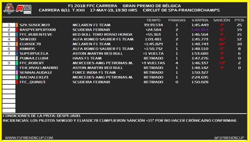 [8/11 GP - T.22] GRAN PREMIO DE BÉLGICA (SPA FRANCORCHAMPS) 260