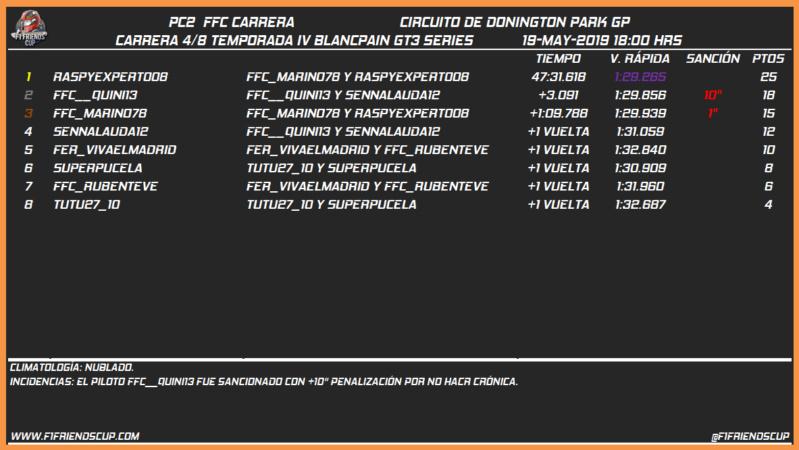 [PC2 T.IV BLANCPAIN GT3 - 4/8] DONINGTON PARK GP 262