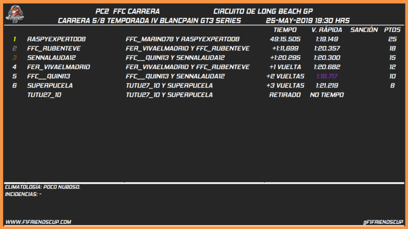 [PC2 T.IV BLANCPAIN GT3 - 5/8] LONG BEACH GP 264