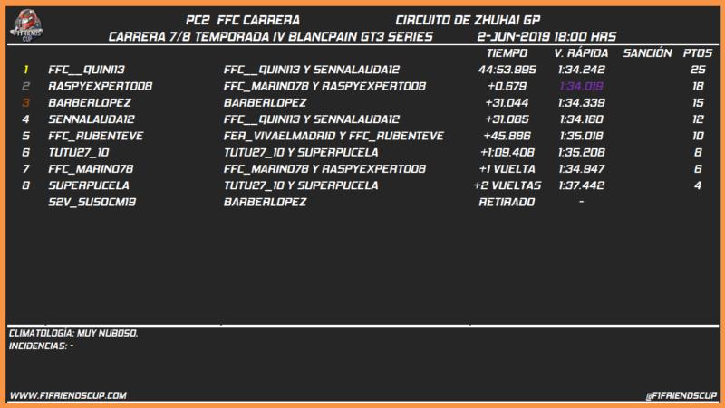 [PC2 T.IV BLANCPAIN GT3 - 7/8] ZHUHAI GP 267
