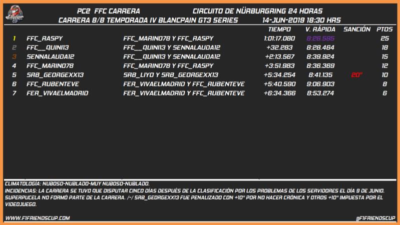 [PC2 T.IV BLANCPAIN GT3 - 8/8] NÜRBURGRING 24 HORAS GP 269