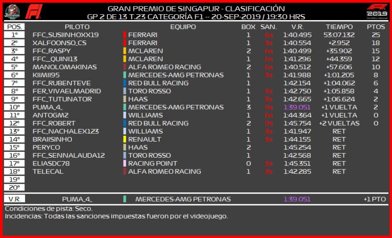 [F1 -- 2/13 GP - T.23] CRÓNICA GRAN PREMIO DE SINGAPUR  275