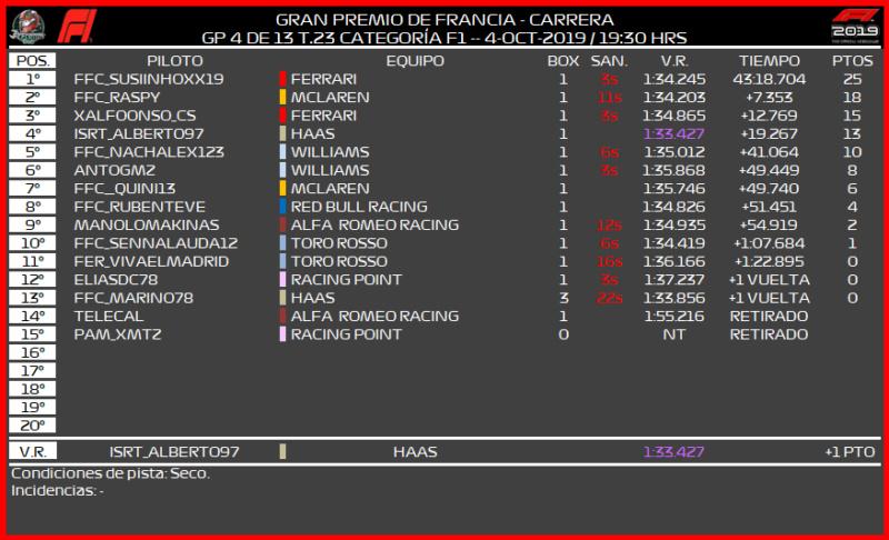 [F1 -- 4/13 GP - T.23] CRÓNICA GRAN PREMIO DE FRANCIA 280