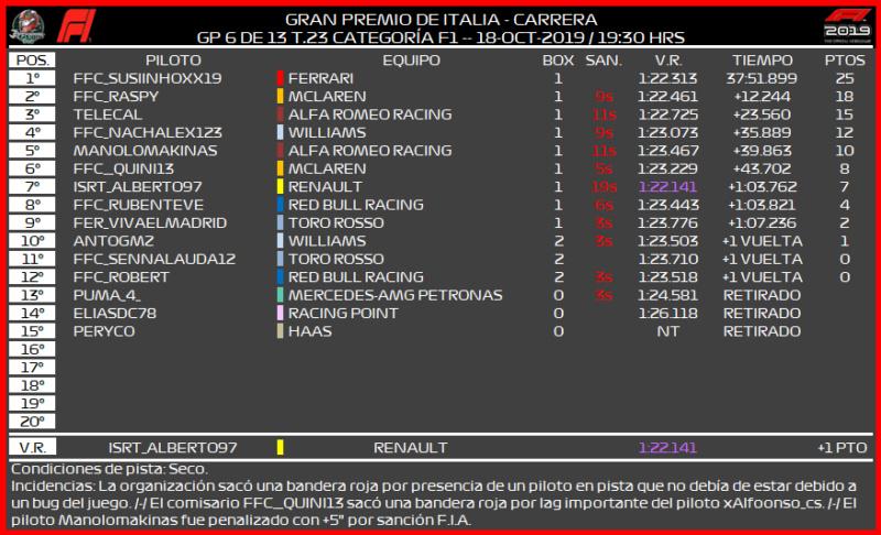 [F1 -- 6/13 GP - T.23] CRÓNICA GRAN PREMIO DE ITALIA 285