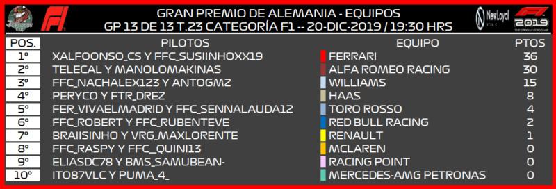 [F1 -- 13/13 GP - T.23] CRÓNICA GRAN PREMIO DE ALEMANIA 3100