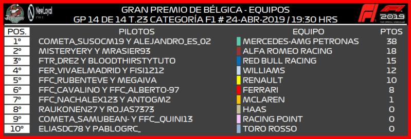 [F1 --14/14 GP - T.24] CRÓNICA GRAN PREMIO DE BÉLGICA 3160