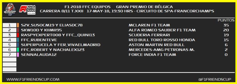 [8/11 GP - T.22] GRAN PREMIO DE BÉLGICA (SPA FRANCORCHAMPS) 351
