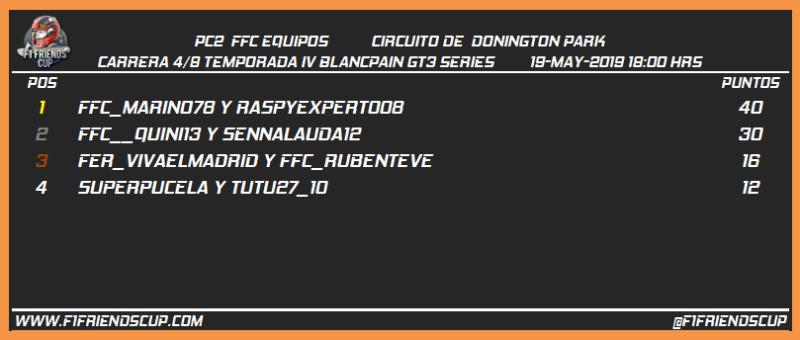 [PC2 T.IV BLANCPAIN GT3 - 4/8] DONINGTON PARK GP 353
