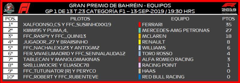 [F1 -- 1/13 GP - T.23] CRÓNICA GRAN PREMIO DE BAHREIN  363