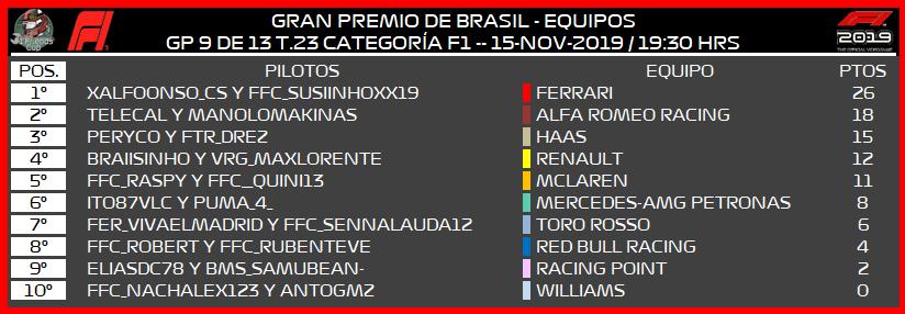 [F1 -- 9/13 GP - T.23] CRÓNICA GRAN PREMIO DE BRASIL 388