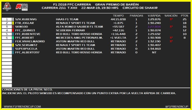 [2/11 GP - T.22] GRAN PREMIO DE BAHREIN (SAKHIR) 473