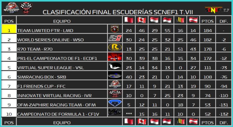 | SCNEF1 T.VII | CENTRAL DE ESTADÍSTICAS - FASE FINAL 489